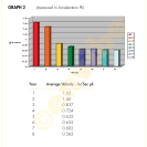 EnVibe,-Inc.-Predictive-Maintenance-Eight-Year-Study_Graph-2